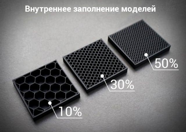 Процент заполнения в 3D-печати